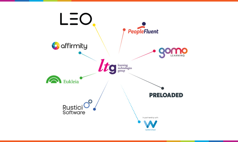 Graphic showing all LTG portfolio brands